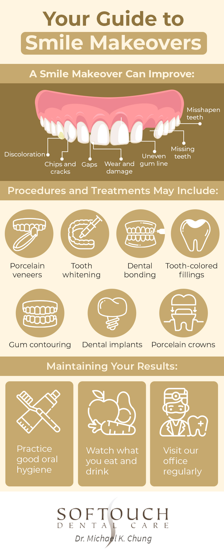 Smile makeover guide infographic